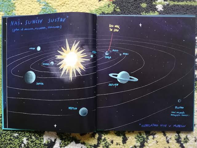 suncev sustav